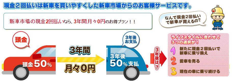 頭金50%3年間月々0円3年後50%支払