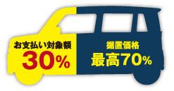 お支払い対象額30%据置価格最高70%